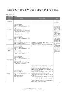 南京艺术学院硕士研究生入学考试2018-2019年招生目录