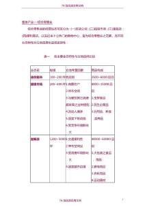【5A版】整体产业──综合零售业.doc