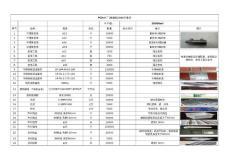 pc工厂材料招标清单6-14