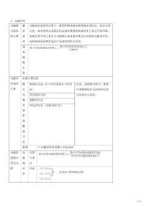 造价工程师资格考试相关法规讲义6-10讲(适用2011年)