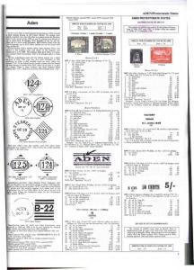[吉本斯英联邦邮票目录].Stanley.Gibbons.-.Stamp.Catalogue.Commonwealth.British.Empire.Stamps.1840-1952-.Part.A