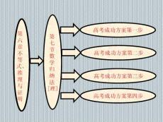 2013年高考数学成功方案系列课件第六章第七节数学归纳法(理)