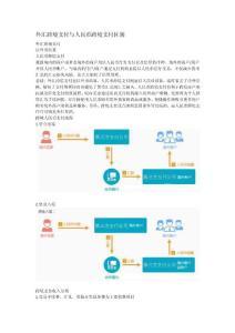 外汇跨境支付与人民币跨境支付的区别