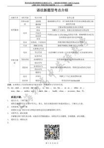 上海市 2019届高考英语专题..