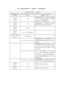 YY0505电磁兼容之指南和制造商的声明——表格大全