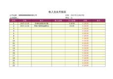 收入支出月报表(带公式自动计算)