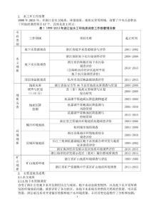 浙江省水工环地质工作情况