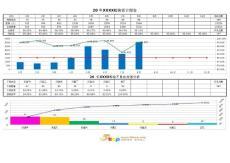质量检验统计分析图表范例