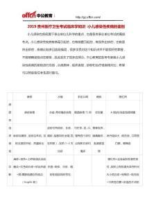 2019贵州医疗卫生考试临床学知识:小儿感染性疾病的鉴别