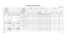 市政附表四(水泥)-市政道路工程实测实量评分表(水泥)
