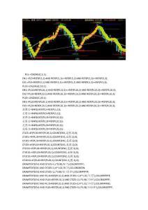 准确率最高的期货指标文华财经期货软件指标公式期货傻买卖指标