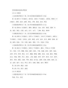 中国各地抗震设防烈度表.doc