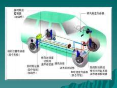 交通運輸電控驅動防滑牽引力控制系統