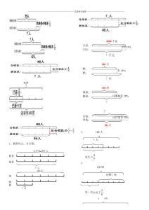 六年级-看图列式专项精编版