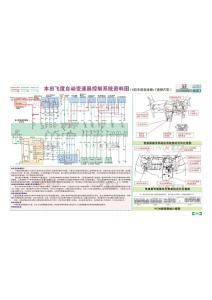 本田飞度自动变速箱控制系统资料图
