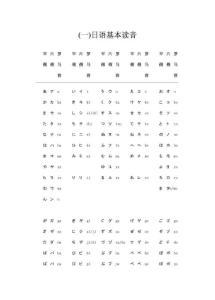 实用的日语语法大全整理笔记