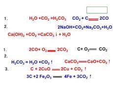 初中化學復習課 熱點化學方..