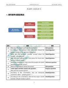 托福强化听力课程讲义-学生版