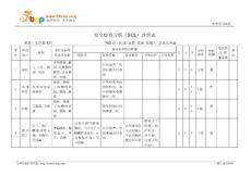 氧化反应器安全检查分析SCL评价表