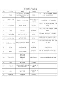 3-美国默沙东华中地区总代理产品目录