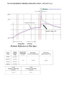 WAVE SOLDERING PROFILE SPECIFICATION