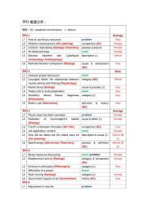 TPO难度分析_外语学习-托福