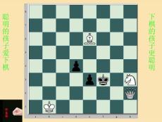国际象棋入门知识
