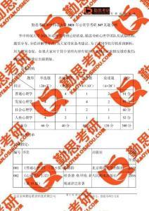 勤思考研2021年华中师范大学应用心理硕士347真题分析