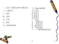 小学英语语法汇总教学ppt52775