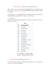 天津职业技术师范大学2021心理学考研成绩查询及初试排名