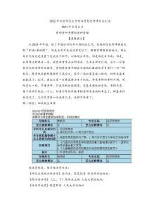 北京師范大學經濟思想史考博參考書真題高分經驗