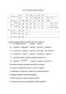 初中英语音标发音表及发音规则