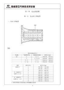 奔驰伊斯坦纳(MB100)——发动机机械及正时链条装配图
