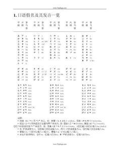 初级标准日本语旧版单词语法句型解析