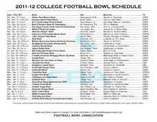 美国大学生美式橄榄球联赛初探