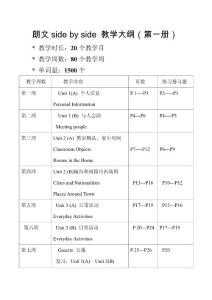 朗文side_by_side_教学大纲(1)