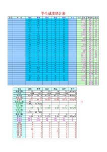学生成绩统计表模板