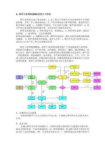 软件测试方法和流程
