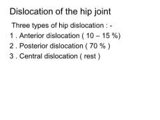 Dislocation of the hip joint