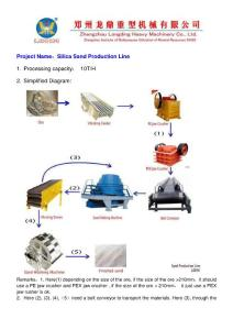 矿山机械行业外贸文档收集