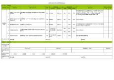 品牌事业部销售总监绩效考核表