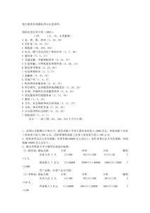 統計報表常識和會計指標