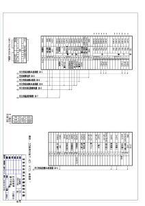夏坪--新城35KV电缆下地工程设计图纸