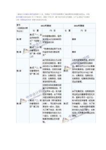 2012年财管教材变化