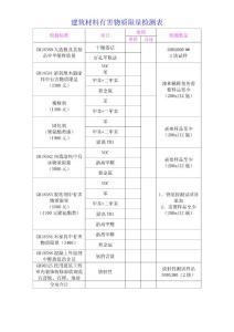 建筑土建工程资料
