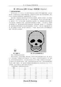 图像处理入门C源码分析 chapter-1