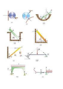 理论力学 受力分析实例