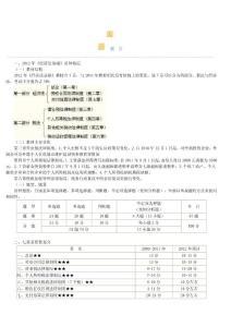 [财会/金融考试]初级经济法讲义