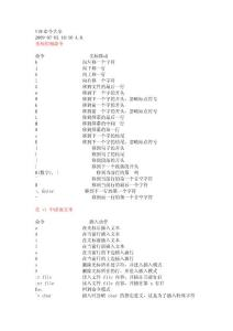 VIM常用命令大全.doc