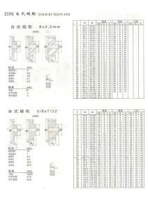 各種規格鏈輪選型參數表.doc